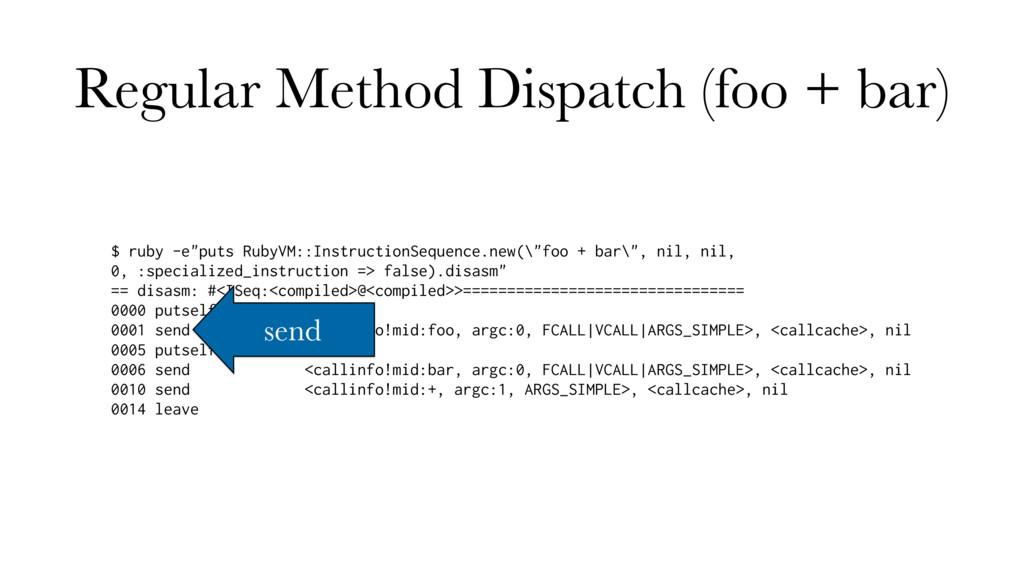 "Regular Method Dispatch (foo + bar) $ ruby -e""p..."
