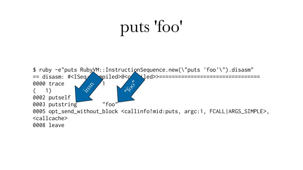 "puts 'foo' $ ruby -e""puts RubyVM::InstructionSe..."
