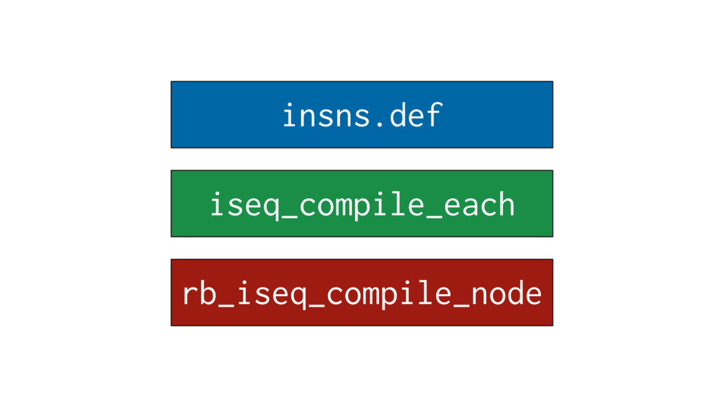 insns.def iseq_compile_each rb_iseq_compile_node