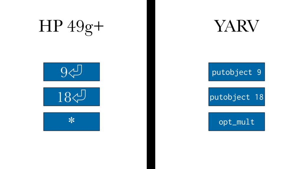 HP 49g+ 9㾑 18㾑 * YARV putobject 9 putobject 18 ...