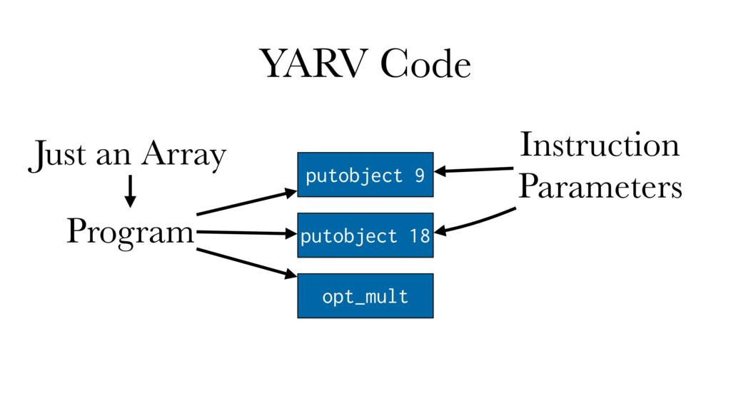 YARV Code putobject 9 putobject 18 opt_mult Pro...