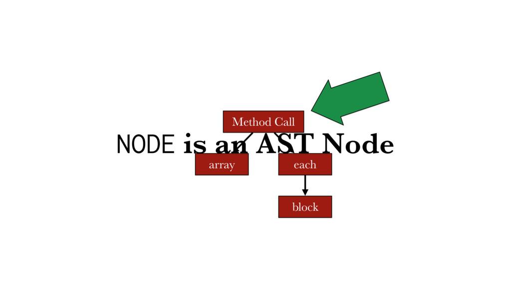 NODE is an AST Node Method Call array each block
