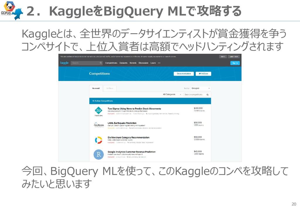 20 2.KaggleをBigQuery MLで攻略する Kaggleとは、全世界のデータサイ...