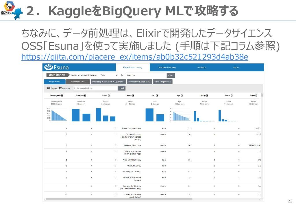 22 2.KaggleをBigQuery MLで攻略する ちなみに、データ前処理は、Elixi...