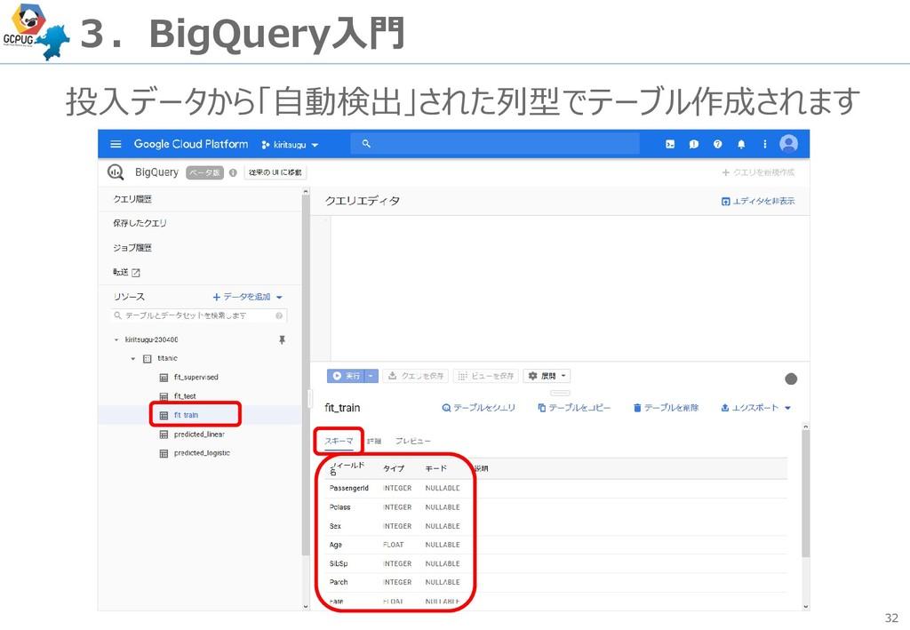 32 3.BigQuery入門 投入データから「自動検出」された列型でテーブル作成されます