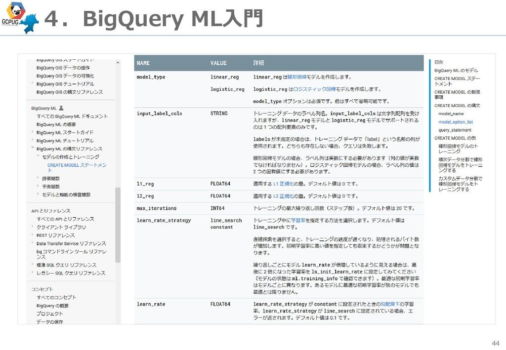 44 4.BigQuery ML入門