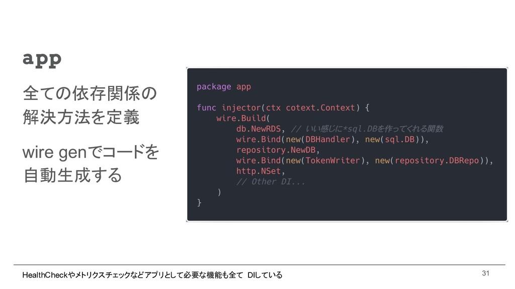 app 全ての依存関係の 解決方法を定義 wire genでコードを 自動生成する 31 He...