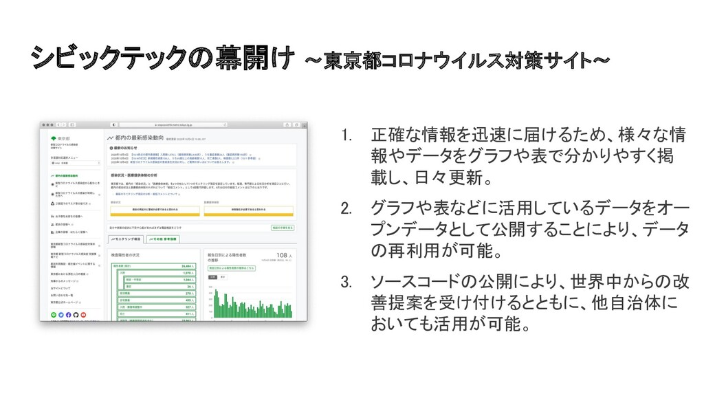 シビックテックの幕開け 〜東京都コロナウイルス対策サイト〜 1. 正確な情報を迅速に届けるた...