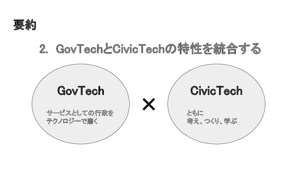 要約 2. GovTechとCivicTechの特性を統合する GovTech  サー...