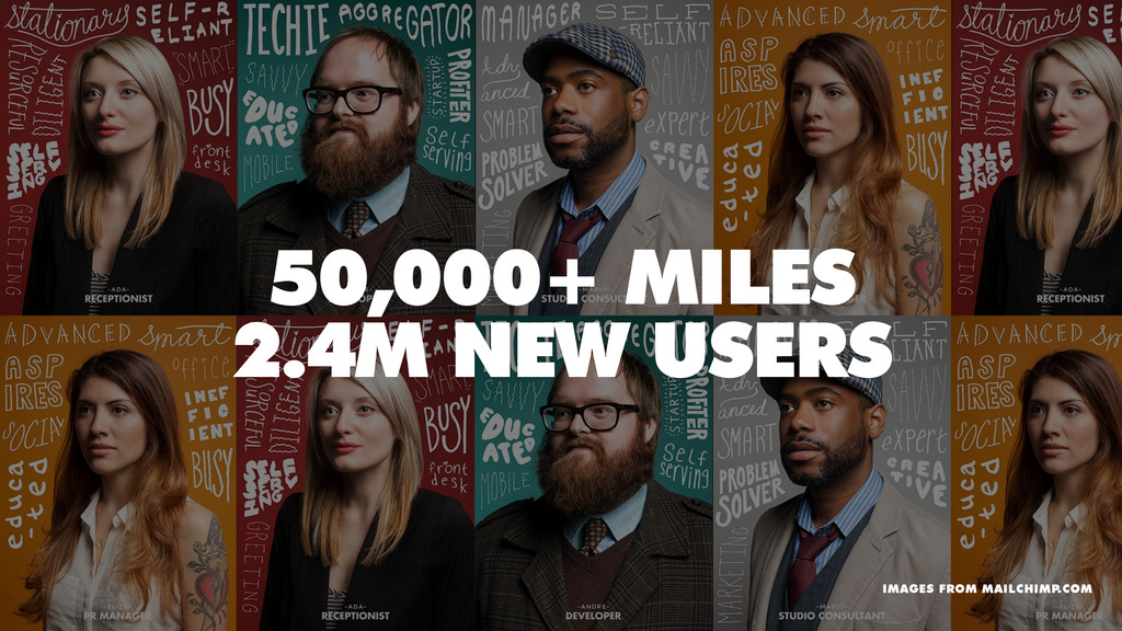 50,000+ MILES 2.4M NEW USERS IMAGES FROM MAILCH...