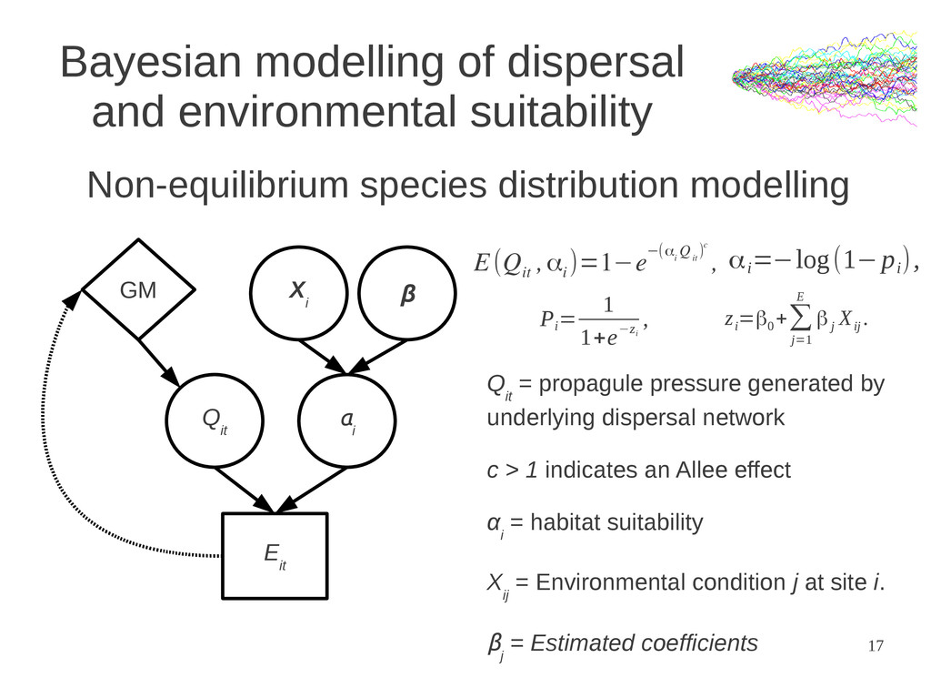 17 Bayesian modelling of dispersal and environm...