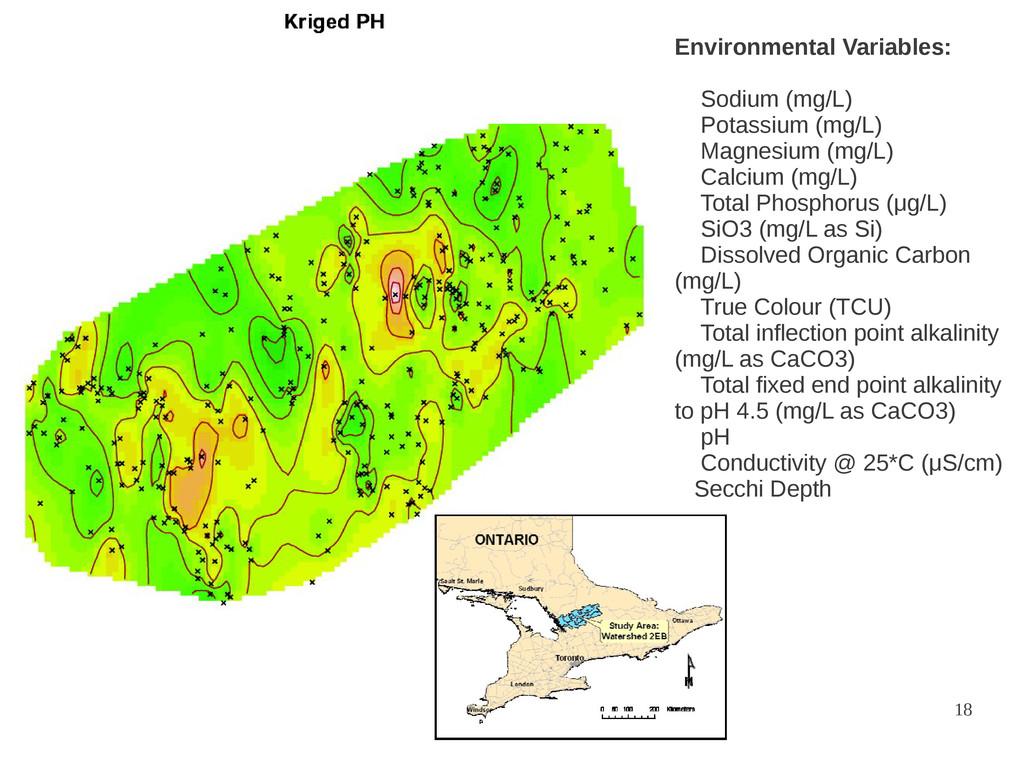 18 Environmental Variables: Sodium (mg/L) Potas...