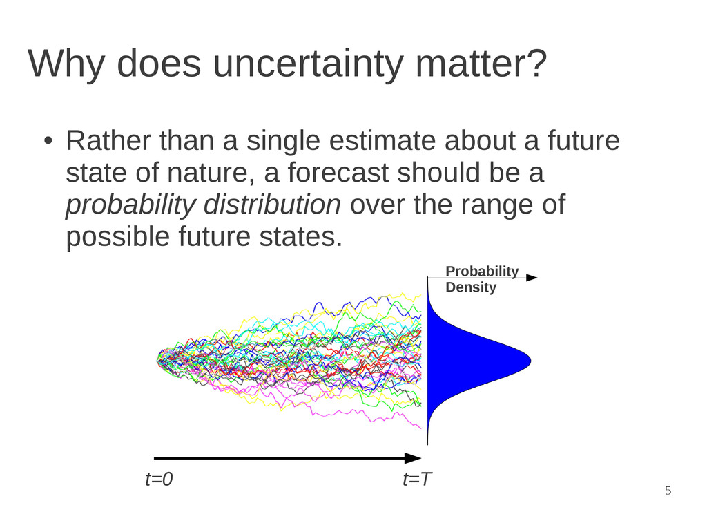 5 Why does uncertainty matter? ● Rather than a ...