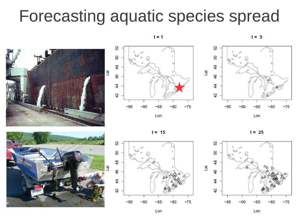 8 Forecasting aquatic species spread