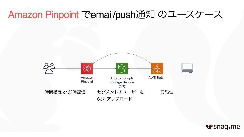 Amazon Pinpoint Ͱemail/push௨ ͷϢʔεέʔε AWS Batch...