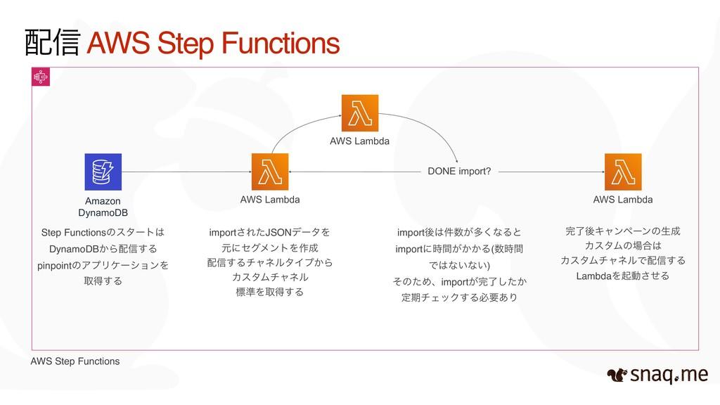 AWS Step Functions Amazon DynamoDB AWS Lambda A...