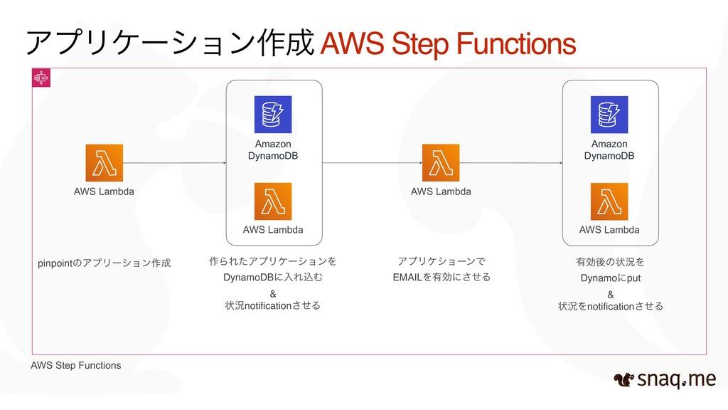 AWS Step Functions AWS Lambda AWS Lambda ΞϓϦέʔγ...