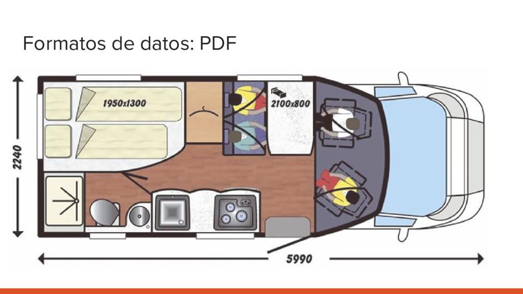 Formatos de datos: PDF