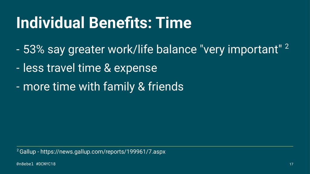 Individual Benefits: Time - 53% say greater work...