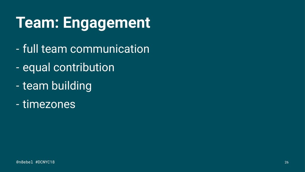 Team: Engagement - full team communication - eq...