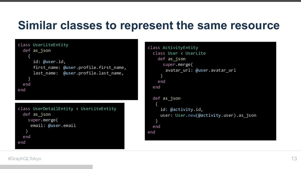 #GraphQLTokyo Similar classes to represent the ...
