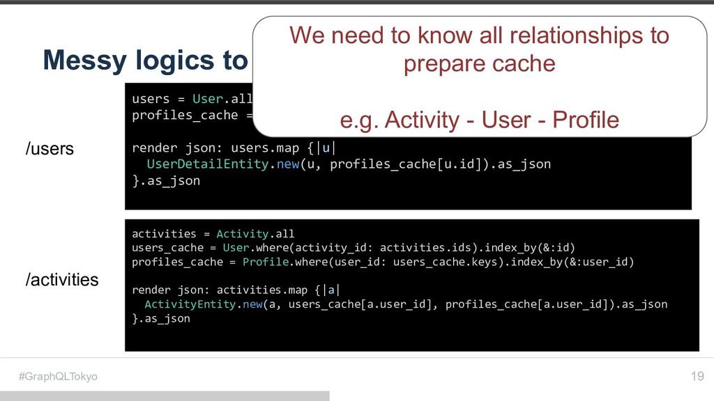 #GraphQLTokyo Messy logics to solve N+1 problem...