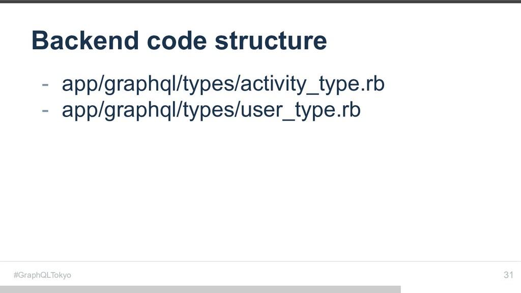 #GraphQLTokyo Backend code structure 31 - app/g...