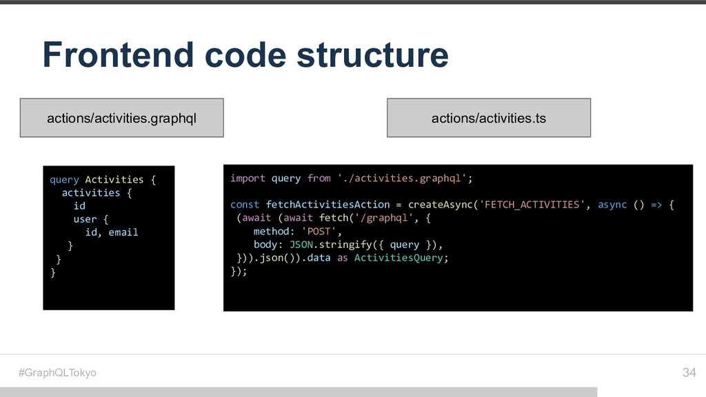 #GraphQLTokyo Frontend code structure 34 query ...