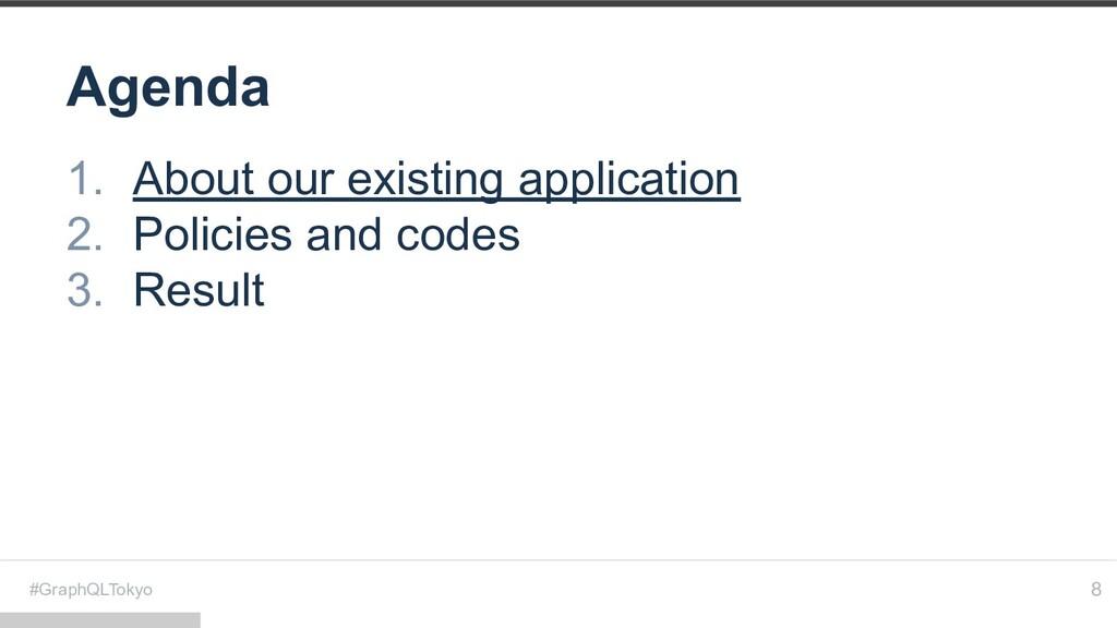 #GraphQLTokyo Agenda 8 1. About our existing ap...