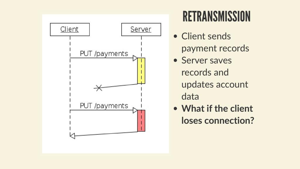 RETRANSMISSION Client sends payment records Ser...