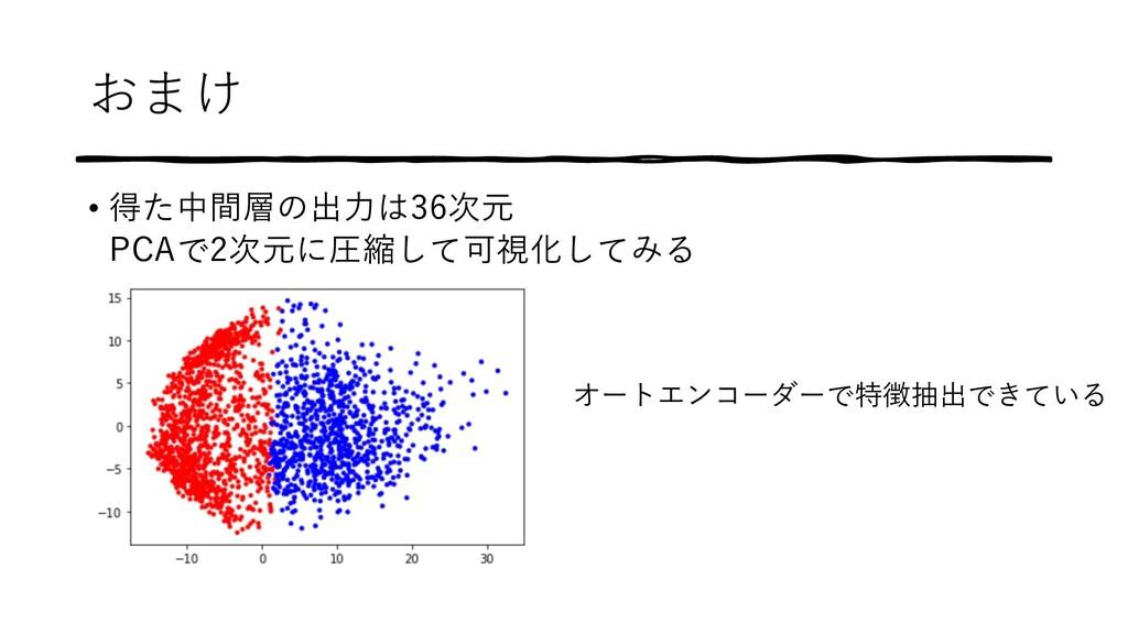 おまけ • 得た中間層の出⼒は36次元 PCAで2次元に圧縮して可視化してみる オートエンコー...