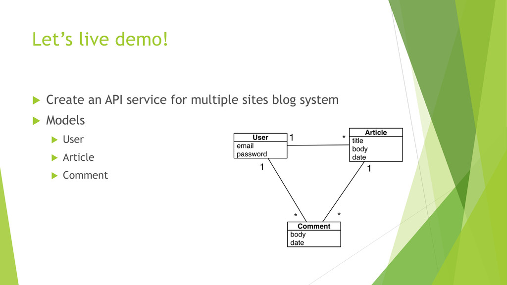 Let's live demo! u Create an API service for m...