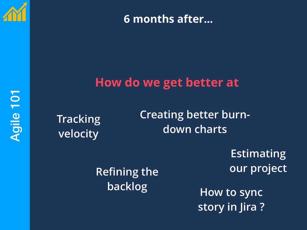 Agile 101 6 months after… Tracking velocity Est...