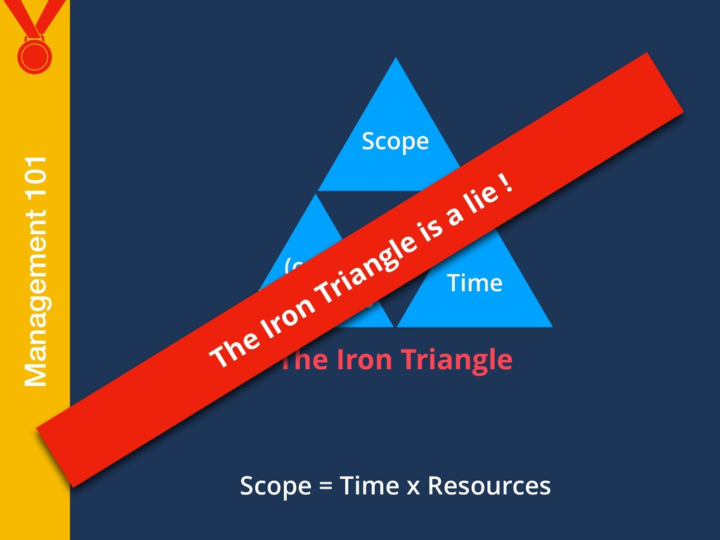 Management 101 Scope (cost) Resources Time The...