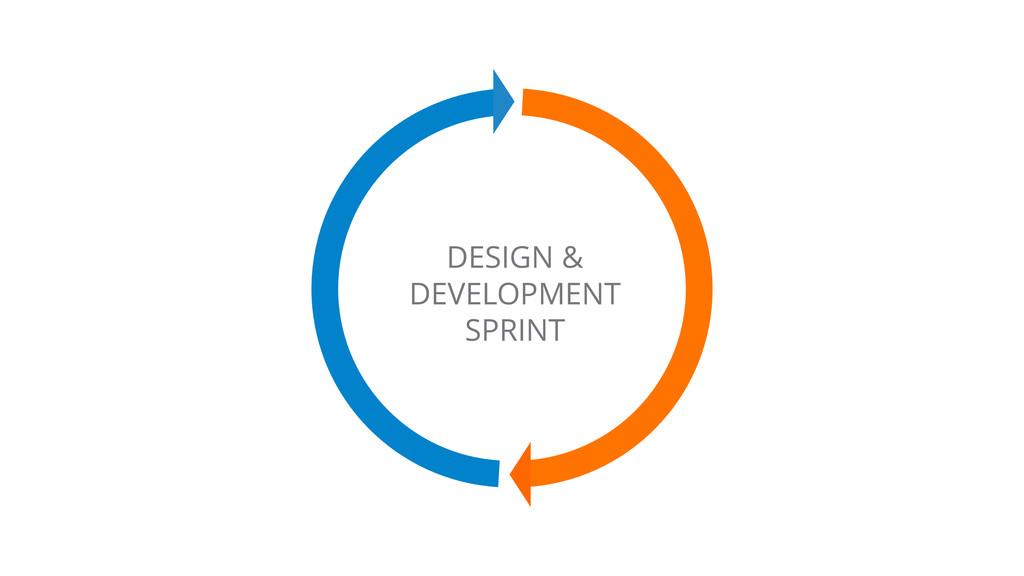 DESIGN & DEVELOPMENT SPRINT