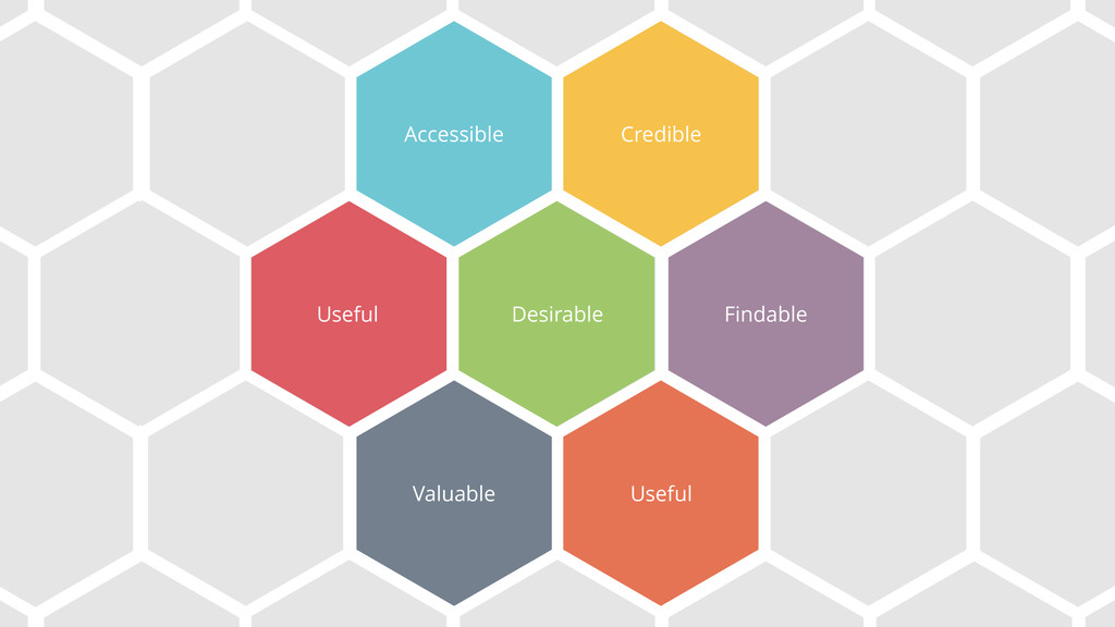 Accessible Desirable Credible Useful Findable V...