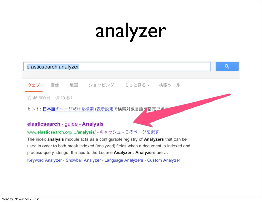 analyzer Monday, November 26, 12