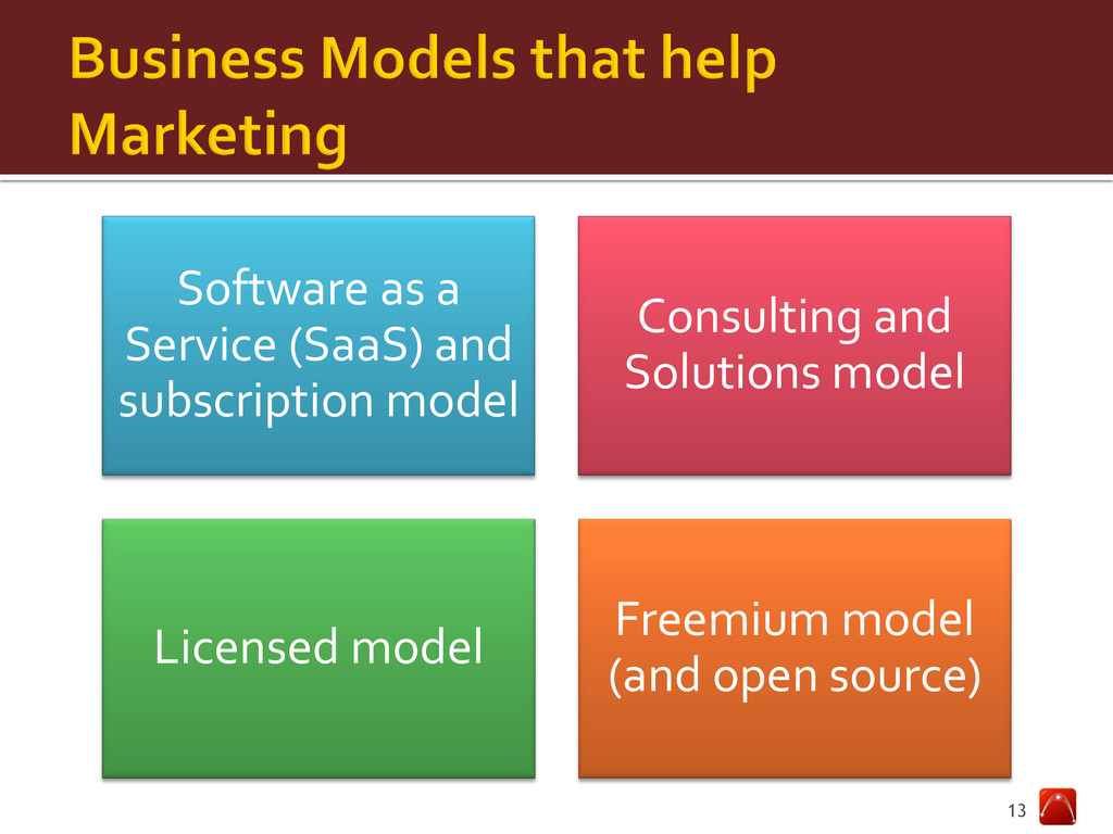Software as a Service (SaaS) and subscription m...