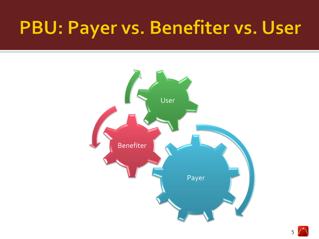 Payer Benefiter User 5