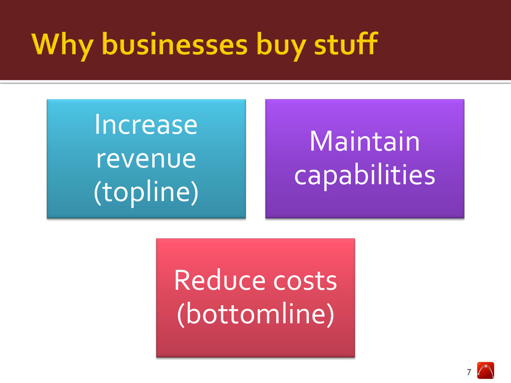 Increase revenue (topline) Maintain capabilitie...