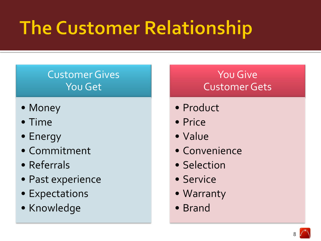 Customer Gives You Get • Money • Time • Energy ...