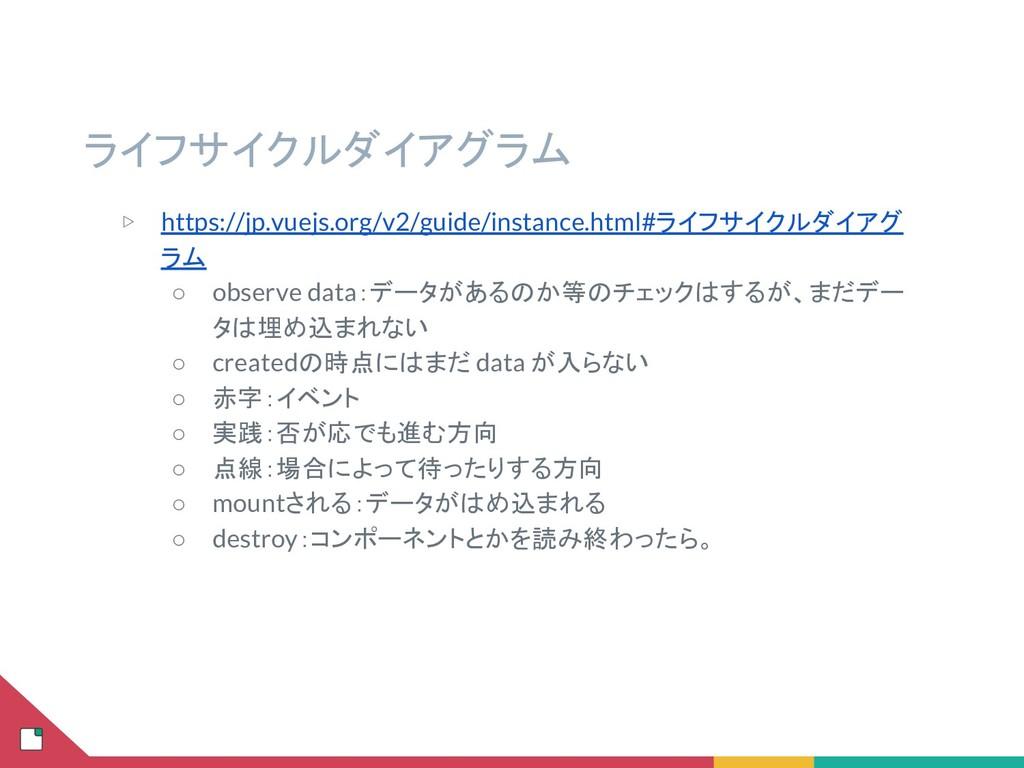 ライフサイクルダイアグラム ▷ https://jp.vuejs.org/v2/guide/i...