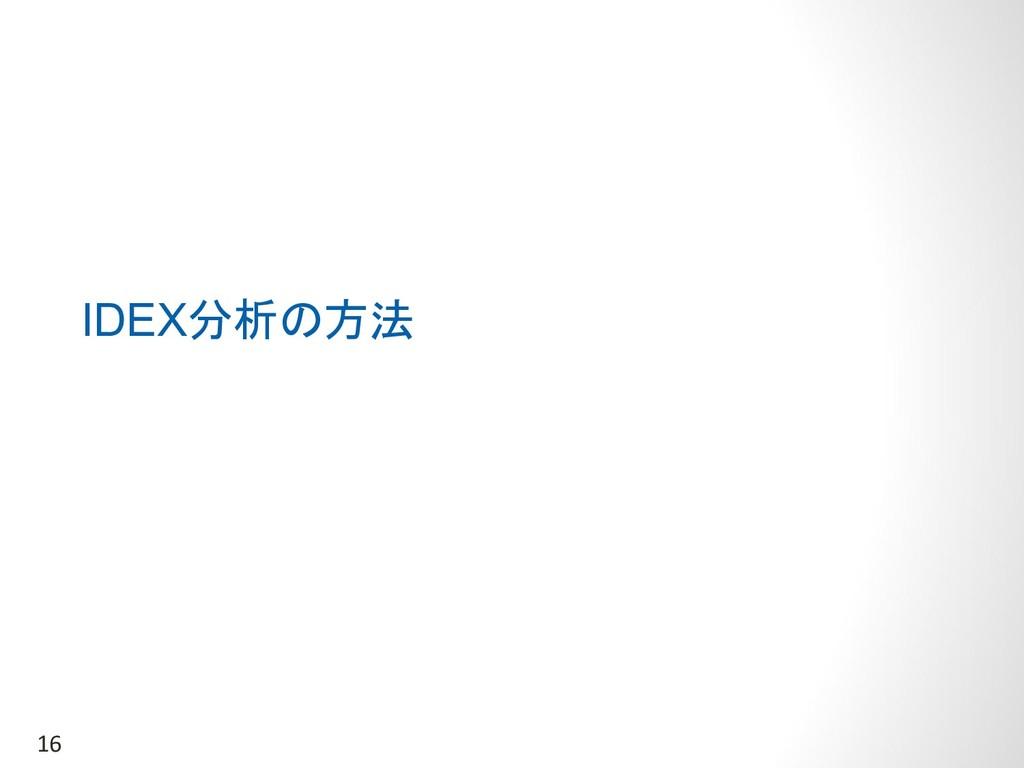 IDEX分析の方法 16
