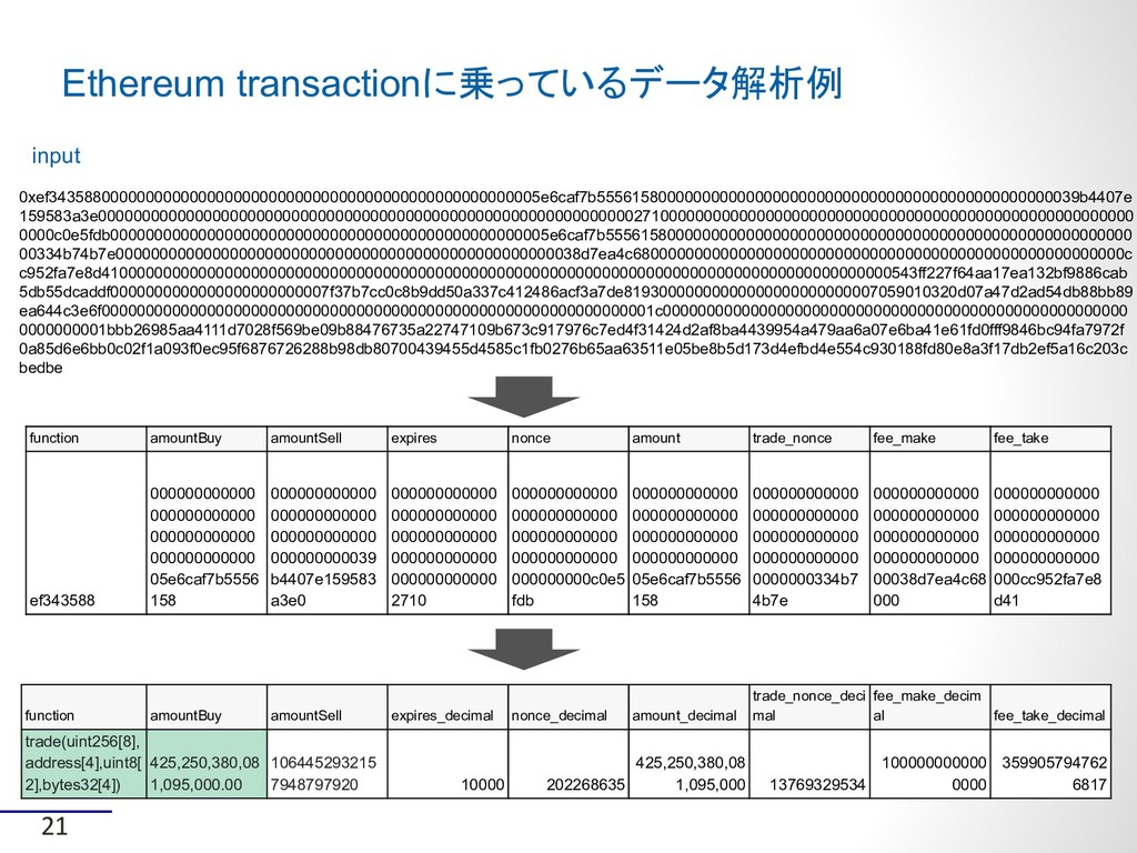 Ethereum transactionに乗っているデータ解析例 input function...