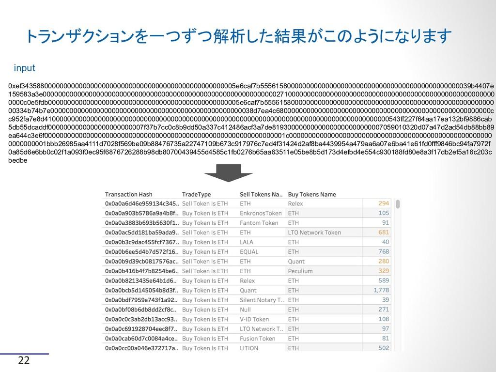 トランザクションを一つずつ解析した結果がこのようになります input 0xef3435880...