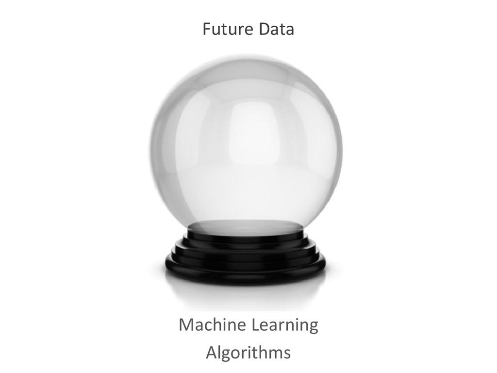 Machine Learning Algorithms Future Data