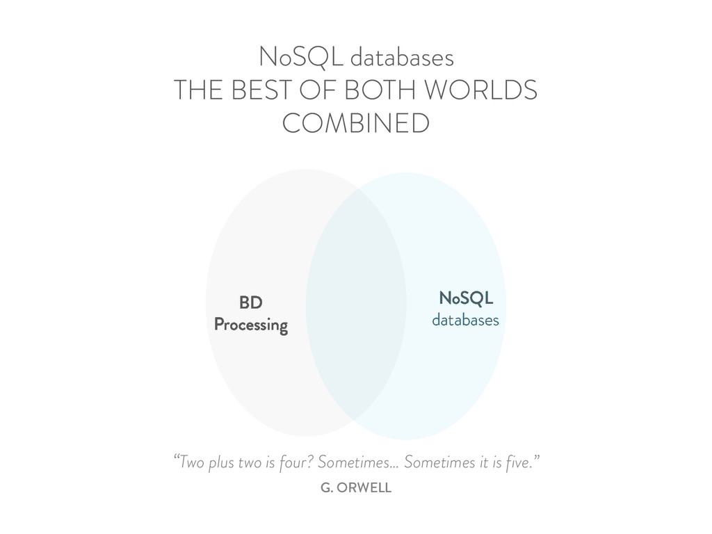 NoSQL databases THE BEST OF BOTH WORLDS COMBINE...