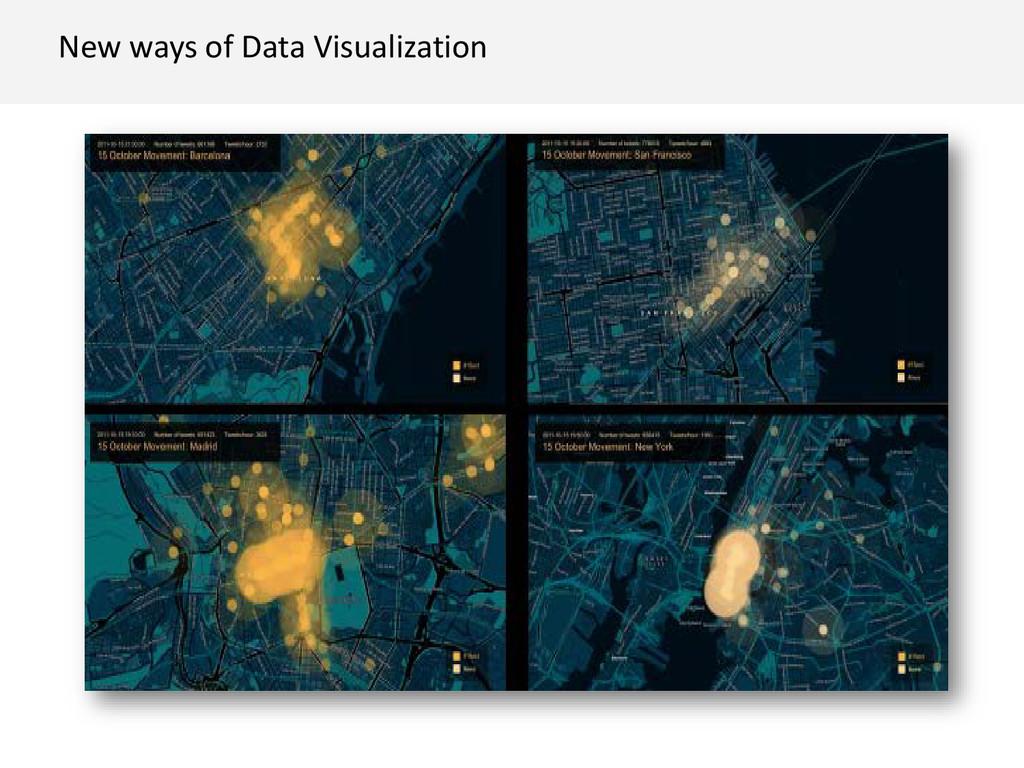 New ways of Data Visualization