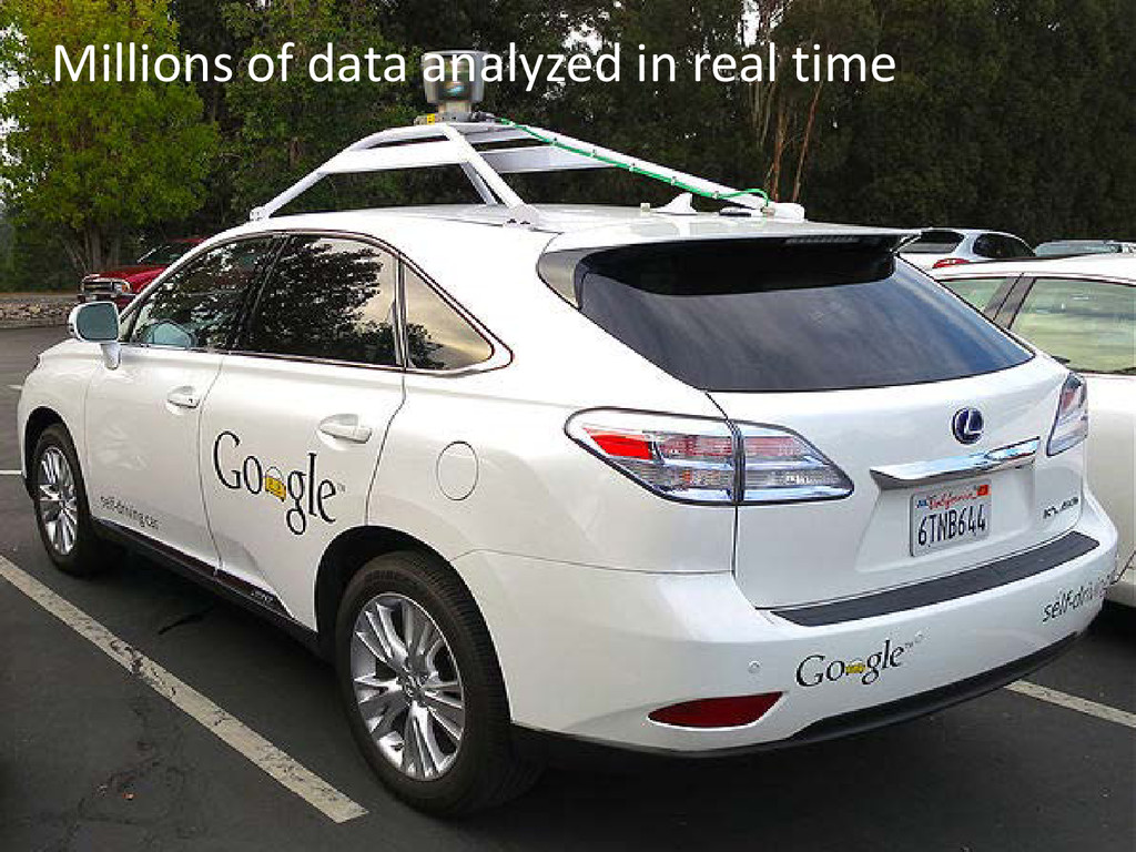 Millions of data analyzed in real time