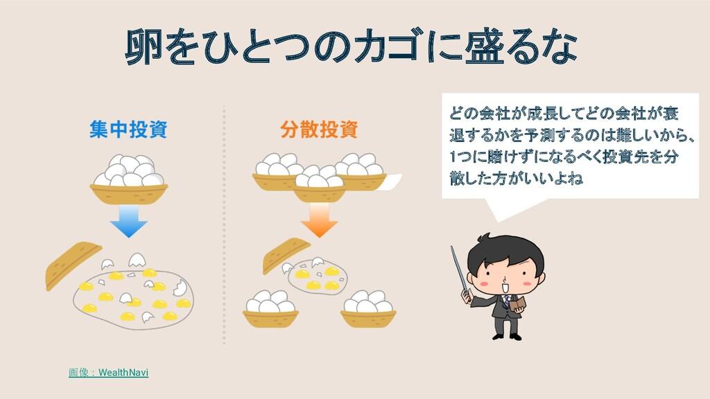 卵をひとつのカゴに盛るな どの会社が成長してどの会社が衰 退するかを予測するのは難しいから、 ...